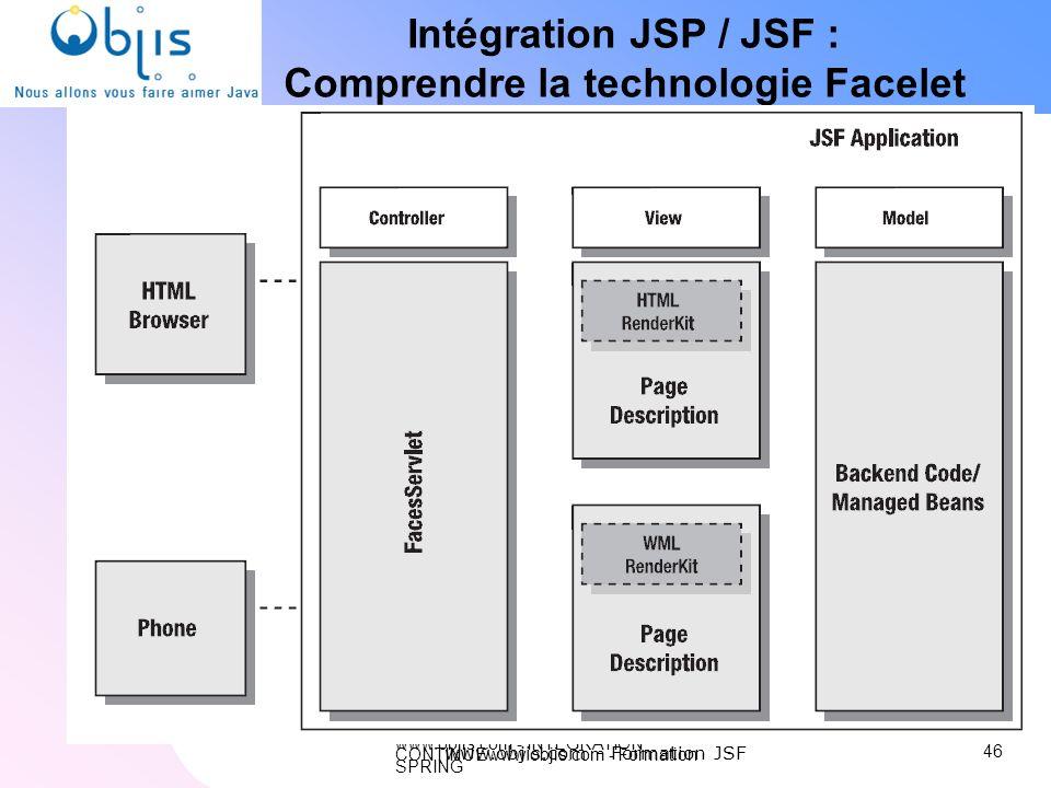 www.objis.com - INTEGRATION CONTINUEwww.objis.com - Formation SPRING Intégration JSP / JSF : Comprendre la technologie Facelet 46 www.objis.com - Form