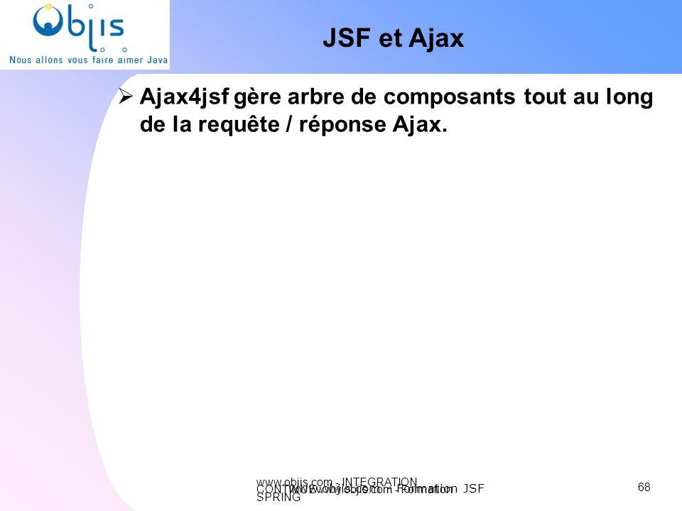 www.objis.com - INTEGRATION CONTINUEwww.objis.com - Formation SPRING JSF et Ajax Ajax4jsf gère arbre de composants tout au long de la requête / répons