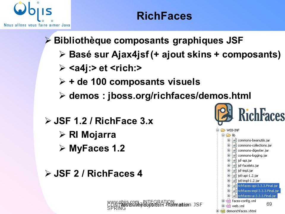 www.objis.com - INTEGRATION CONTINUEwww.objis.com - Formation SPRING RichFaces Bibliothèque composants graphiques JSF Basé sur Ajax4jsf (+ ajout skins