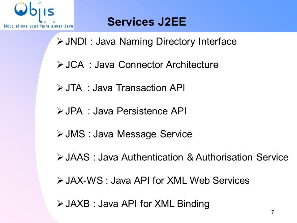 www.objis.com - INTEGRATION CONTINUEwww.objis.com - Formation SPRING JSF et Ajax Ajax4jsf gère arbre de composants tout au long de la requête / réponse Ajax.