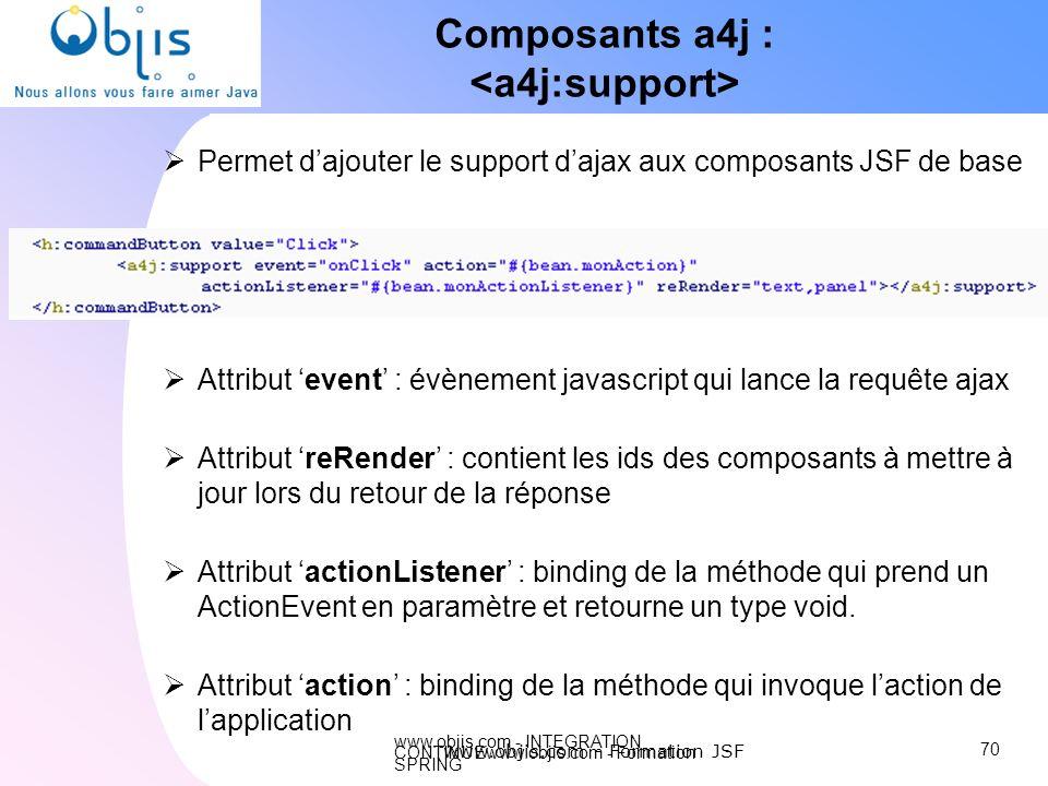 www.objis.com - INTEGRATION CONTINUEwww.objis.com - Formation SPRING Composants a4j : Permet dajouter le support dajax aux composants JSF de base Attr
