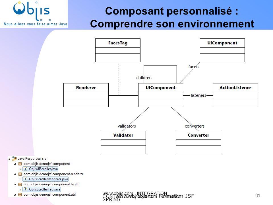 www.objis.com - INTEGRATION CONTINUEwww.objis.com - Formation SPRING Composant personnalisé : Comprendre son environnement 81 www.objis.com - Formatio