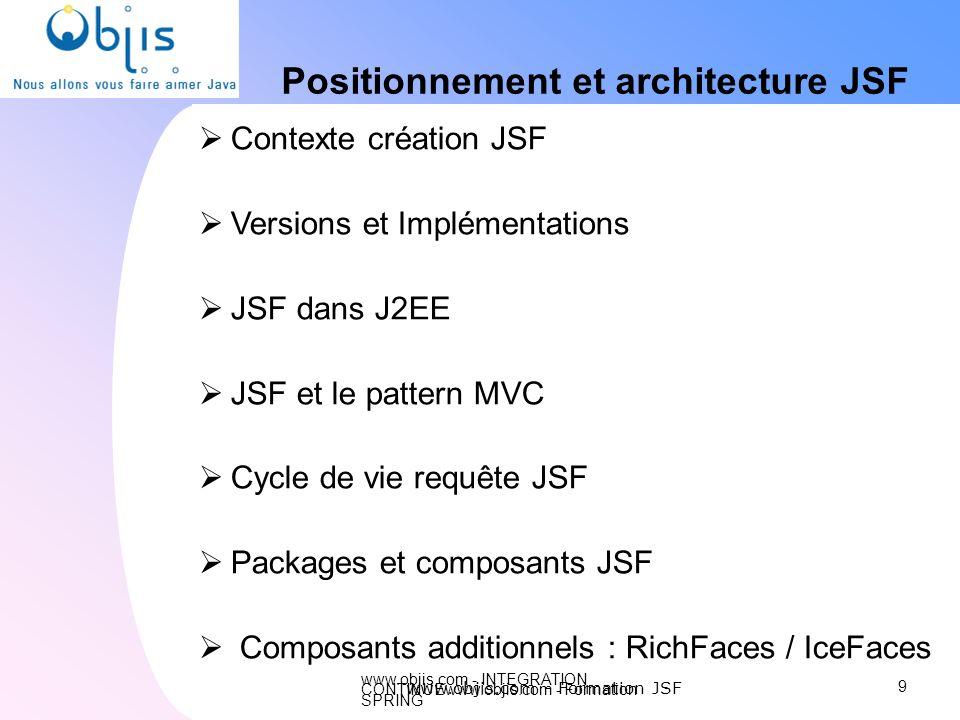 www.objis.com - INTEGRATION CONTINUEwww.objis.com - Formation SPRING Composants a4j : Permet dajouter le support dajax aux composants JSF de base Attribut event : évènement javascript qui lance la requête ajax Attribut reRender : contient les ids des composants à mettre à jour lors du retour de la réponse Attribut actionListener : binding de la méthode qui prend un ActionEvent en paramètre et retourne un type void.