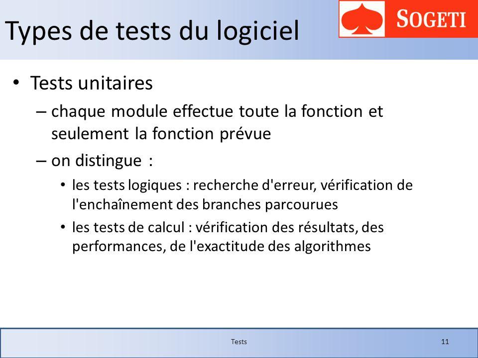 Types de tests du logiciel Tests unitaires – chaque module effectue toute la fonction et seulement la fonction prévue – on distingue : les tests logiq