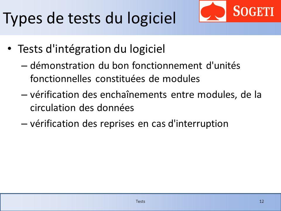 Types de tests du logiciel Tests d'intégration du logiciel – démonstration du bon fonctionnement d'unités fonctionnelles constituées de modules – véri
