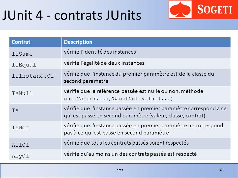 JUnit 4 - contrats JUnits Tests43 ContratDescription IsSame vérifie l'identité des instances IsEqual vérifie l'égalité de deux instances IsInstanceOf