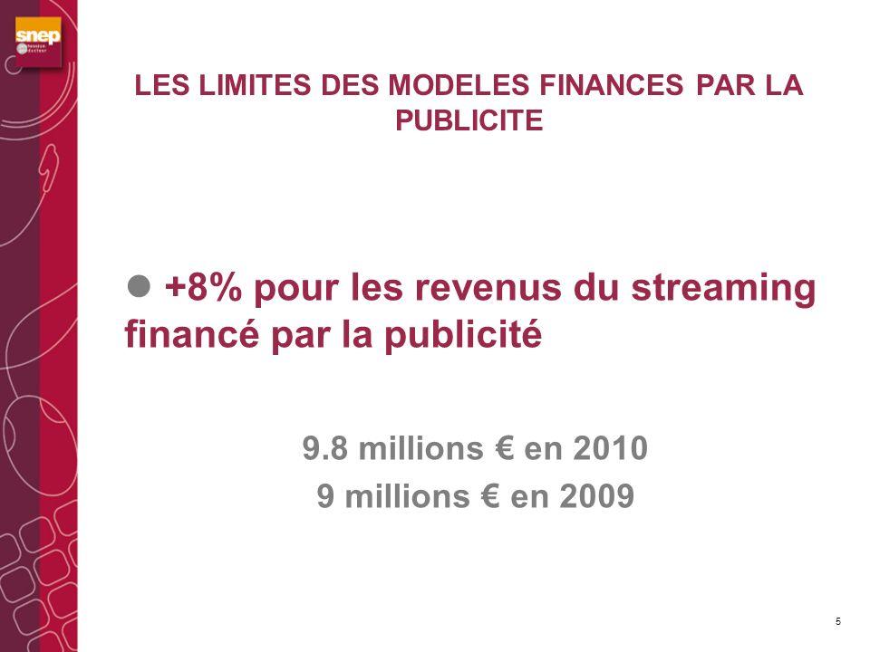 LES LIMITES DES MODELES FINANCES PAR LA PUBLICITE +8% pour les revenus du streaming financé par la publicité 9.8 millions en 2010 9 millions en 2009 5
