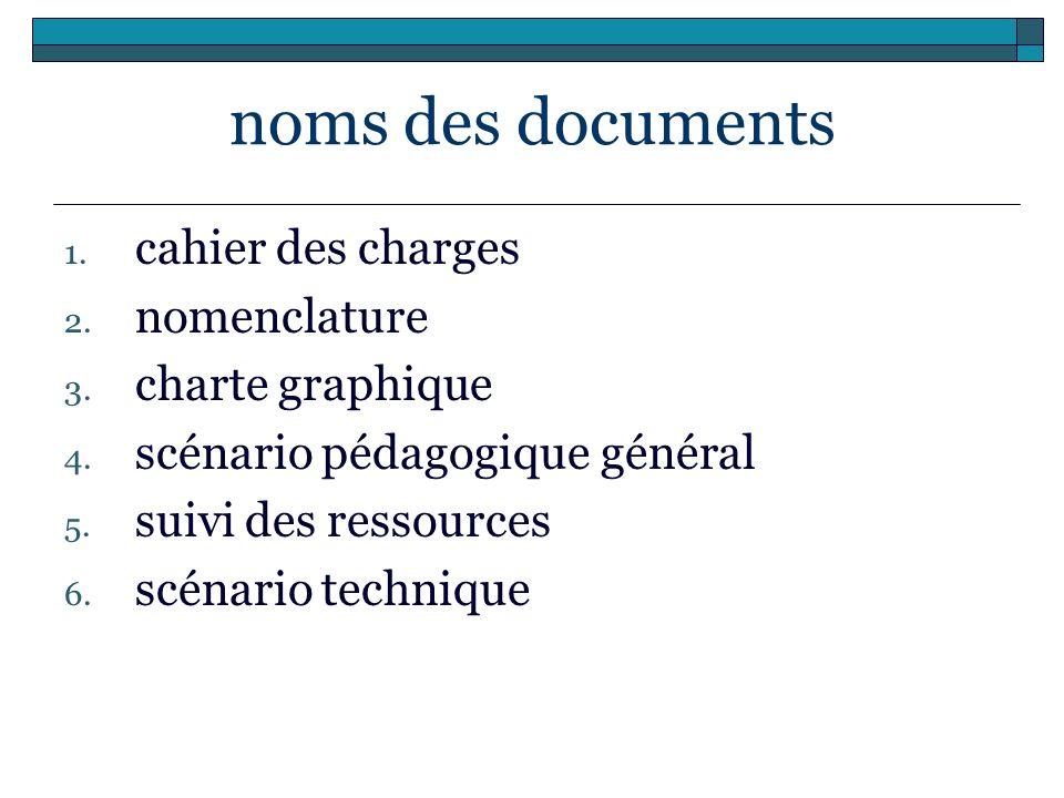 noms des documents 1. cahier des charges 2. nomenclature 3. charte graphique 4. scénario pédagogique général 5. suivi des ressources 6. scénario techn