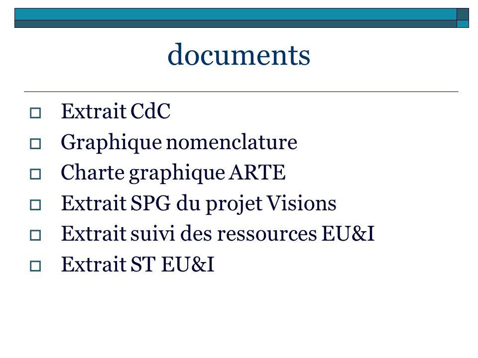 documents Extrait CdC Graphique nomenclature Charte graphique ARTE Extrait SPG du projet Visions Extrait suivi des ressources EU&I Extrait ST EU&I