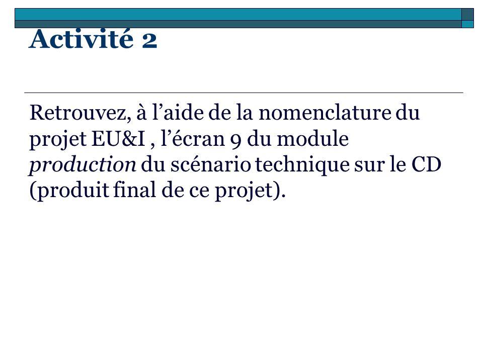 Activité 2 Retrouvez, à laide de la nomenclature du projet EU&I, lécran 9 du module production du scénario technique sur le CD (produit final de ce pr