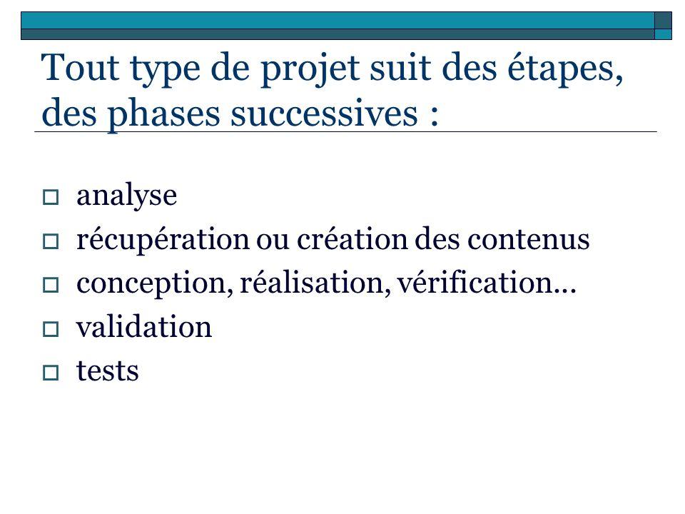 Tout type de projet suit des étapes, des phases successives : analyse récupération ou création des contenus conception, réalisation, vérification... v