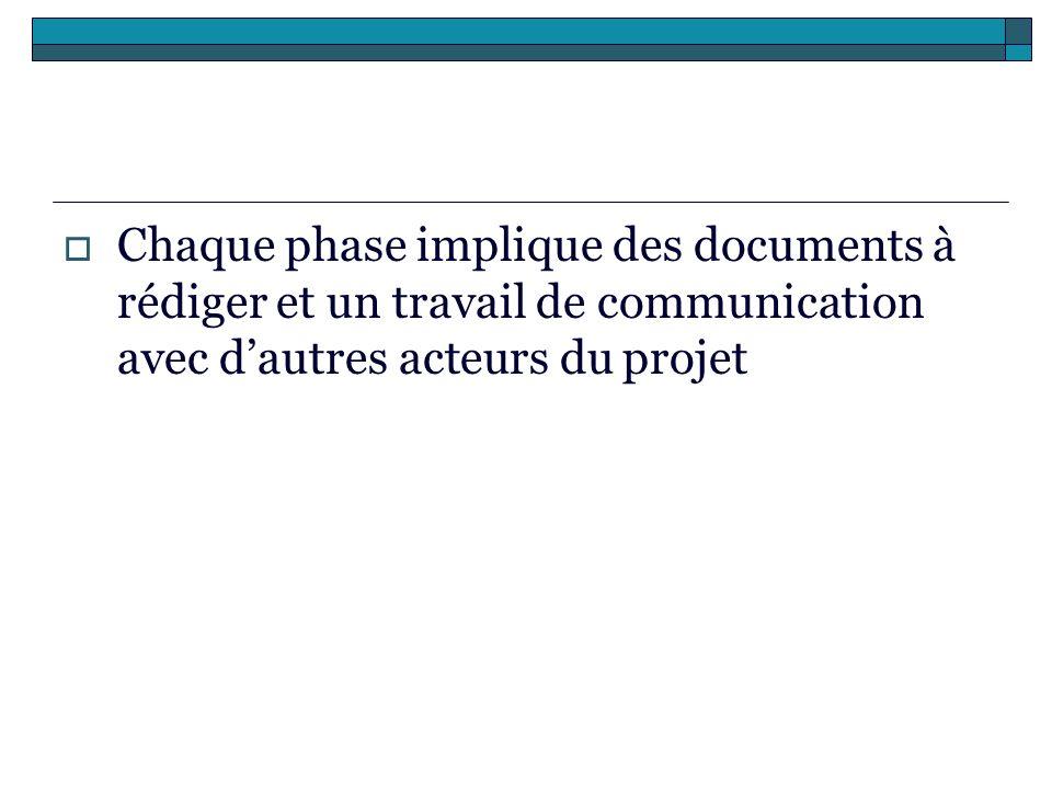 Chaque phase implique des documents à rédiger et un travail de communication avec dautres acteurs du projet