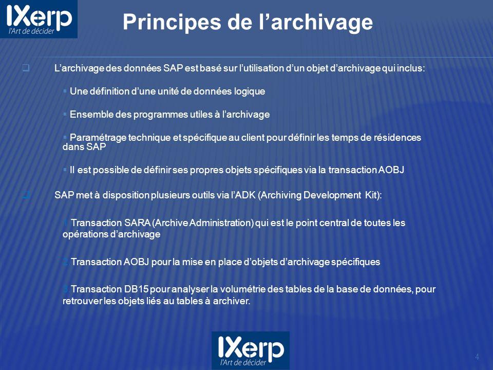 Larchivage des données SAP est basé sur lutilisation dun objet darchivage qui inclus: Une définition dune unité de données logique Ensemble des programmes utiles à larchivage Paramétrage technique et spécifique au client pour définir les temps de résidences dans SAP Il est possible de définir ses propres objets spécifiques via la transaction AOBJ SAP met à disposition plusieurs outils via lADK (Archiving Development Kit): 1.Transaction SARA (Archive Administration) qui est le point central de toutes les opérations darchivage 2.Transaction AOBJ pour la mise en place dobjets darchivage spécifiques 3.Transaction DB15 pour analyser la volumétrie des tables de la base de données, pour retrouver les objets liés au tables à archiver.