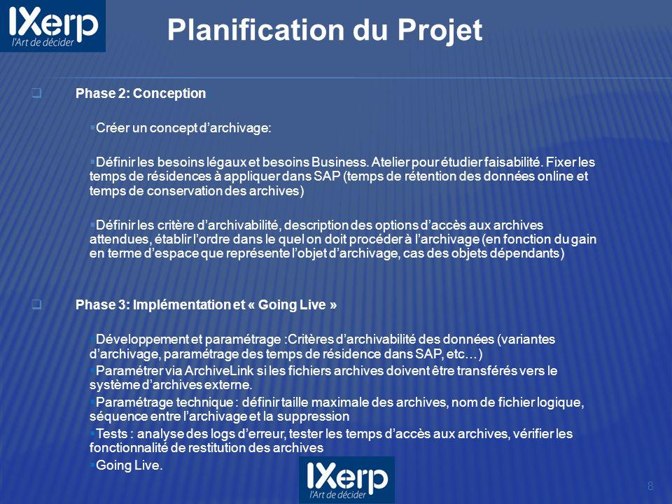 Phase 2: Conception: Créer un concept darchivage: Définir les besoins légaux et besoins Business. Atelier pour étudier faisabilité. Fixer les temps de