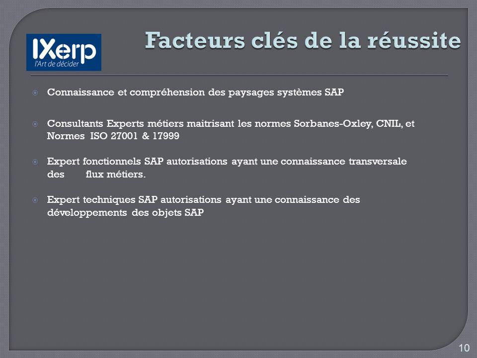 Connaissance et compréhension des paysages systèmes SAP Consultants Experts métiers maitrisant les normes Sorbanes-Oxley, CNIL, et Normes ISO 27001 & 17999 Expert fonctionnels SAP autorisations ayant une connaissance transversale des flux métiers.