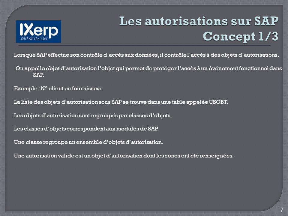 Lorsque SAP effectue son contrôle daccès aux données, il contrôle laccès à des objets dautorisations.