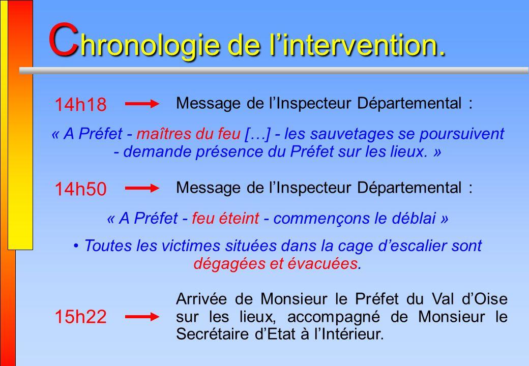 C hronologie de lintervention. 14h18 Message de lInspecteur Départemental : « A Préfet - maîtres du feu […] - les sauvetages se poursuivent - demande