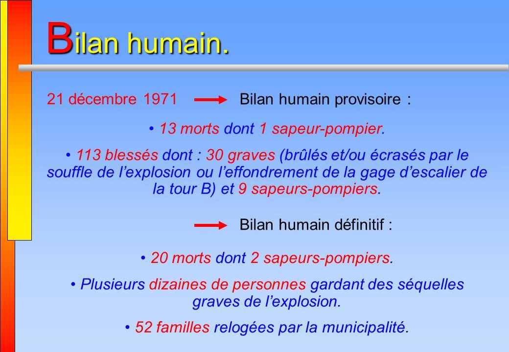 21 décembre 1971 Bilan humain provisoire : 13 morts dont 1 sapeur-pompier. 113 blessés dont : 30 graves (brûlés et/ou écrasés par le souffle de lexplo