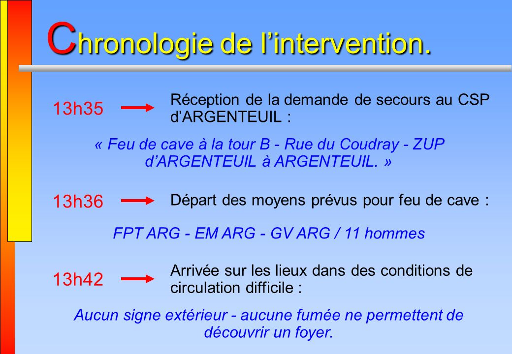 C hronologie de lintervention.