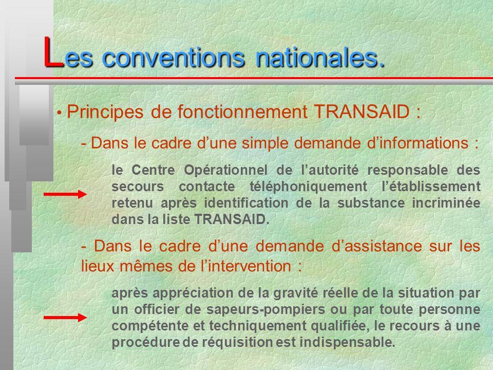 L es conventions nationales. Principes de fonctionnement TRANSAID : - Dans le cadre dune simple demande dinformations : le Centre Opérationnel de laut