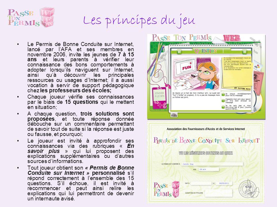 15 Le jeu est consultable depuis ladresse internet : http://www.passe-ton-permis-web.com/ Les sites de lAFA et de Point de Contact ainsi que ceux des membres de lassociation renvoient vers le jeu.