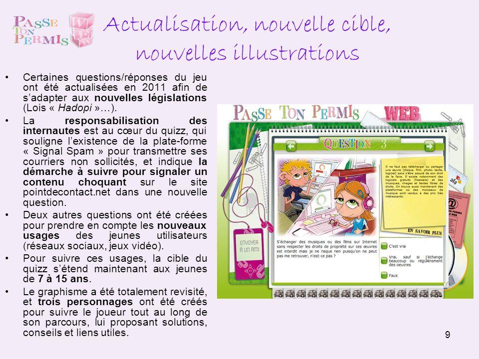 9 Actualisation, nouvelle cible, nouvelles illustrations Certaines questions/réponses du jeu ont été actualisées en 2011 afin de sadapter aux nouvelles législations (Lois « Hadopi »…).