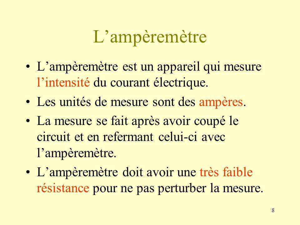 8 Lampèremètre Lampèremètre est un appareil qui mesure lintensité du courant électrique. Les unités de mesure sont des ampères. La mesure se fait aprè