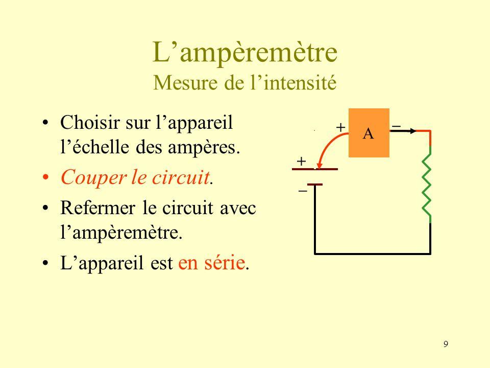 9 Lampèremètre Mesure de lintensité Choisir sur lappareil léchelle des ampères. Couper le circuit. Refermer le circuit avec lampèremètre. Lappareil es