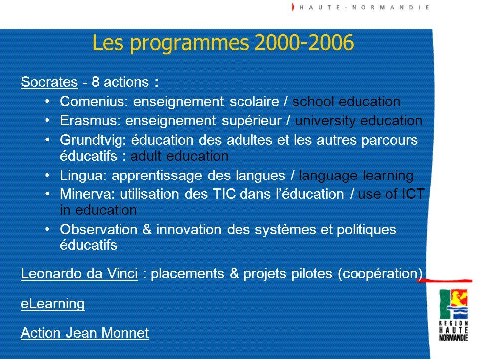 Les programmes 2000-2006 Socrates - 8 actions : Comenius: enseignement scolaire / school education Erasmus: enseignement supérieur / university educat