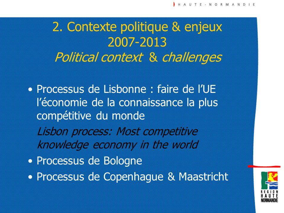2. Contexte politique & enjeux 2007-2013 Political context & challenges Processus de Lisbonne : faire de lUE léconomie de la connaissance la plus comp