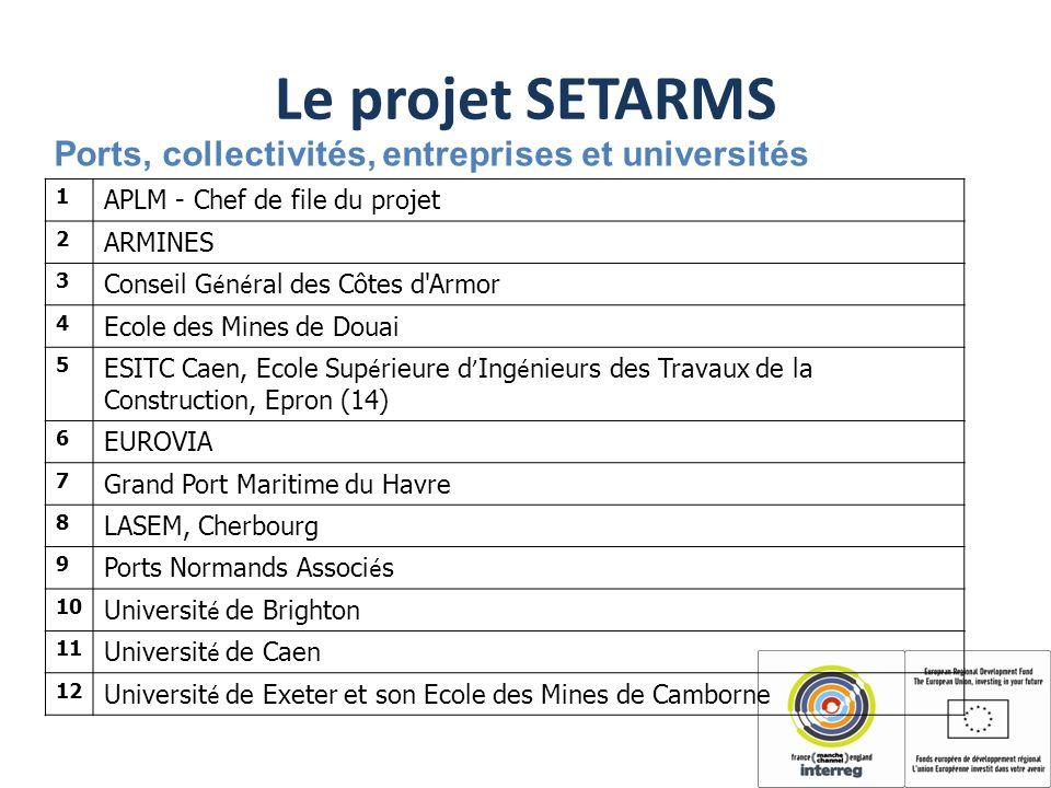 Le projet SETARMS 1 - Un état des lieux et perspectives du dragage en Manche (APLM) 2 - La caractérisation des sédiments (Brighton) 3 - Valorisation des sédiments (ESITC Caen) 4 - Synthèse des résultats et diffusion des résultats du projet (APLM)