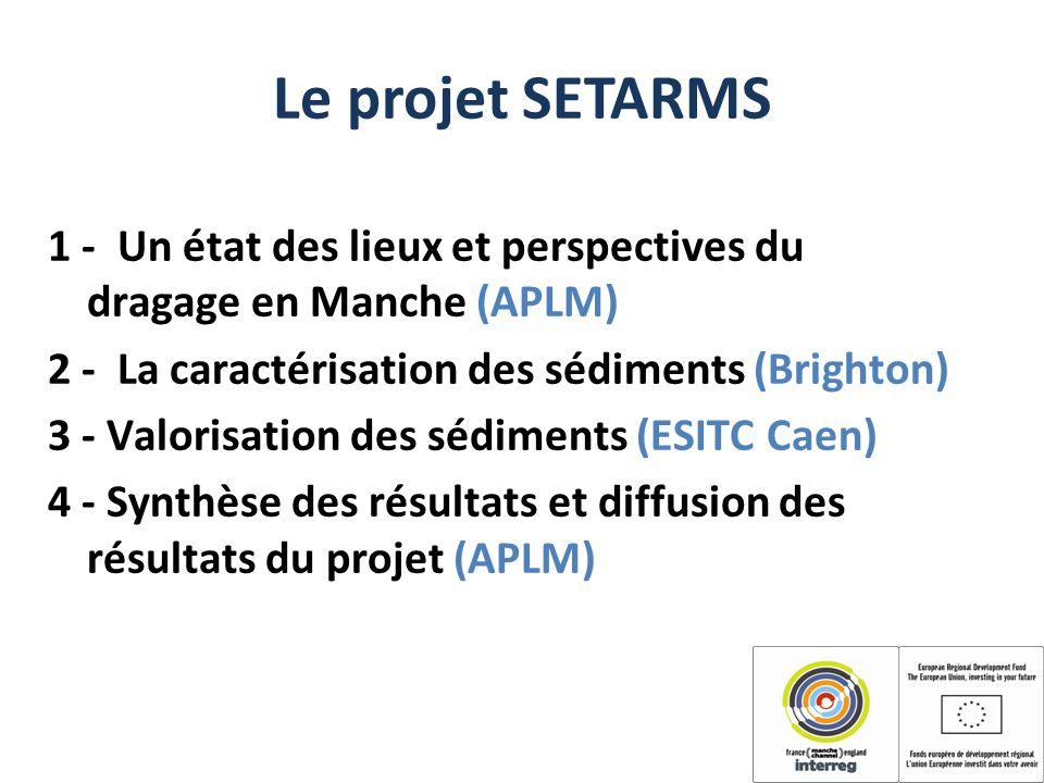 Le calendrier du projet SETARMS DateAction Novembre 2009Début du projet Décembre 2009Recrutement de léquipe de projet (1.5 ETP) Janvier 2010Début des actions techniques Février 2010AG APLM à Paris Mars 2010Conférence de lancement SETARMS à St Brieuc Mars 2011 et Juin 2013 Séminaires de restitution scientifique (1 en GB, 1 en F) Mai 2013Conférence de clôture