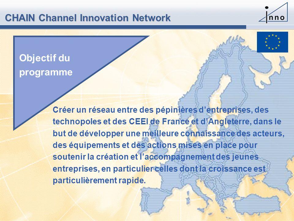 www.inno-group.com Slide 231 May 2006 - Objectif du programme CHAIN Channel Innovation Network Créer un réseau entre des pépinières dentreprises, des