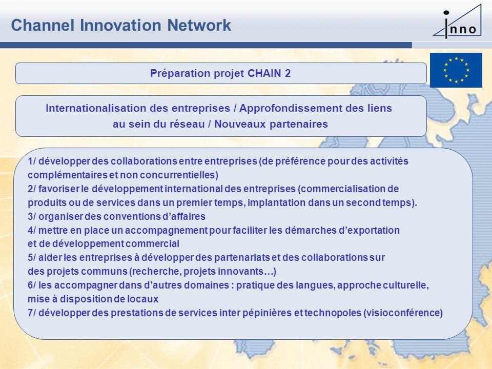 www.inno-group.com Slide 531 May 2006 - Channel Innovation Network Préparation projet CHAIN 2 1/ développer des collaborations entre entreprises (de p