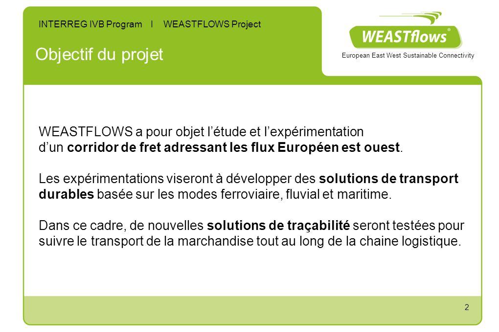 2 Objectif du projet WEASTFLOWS a pour objet létude et lexpérimentation dun corridor de fret adressant les flux Européen est ouest. Les expérimentatio