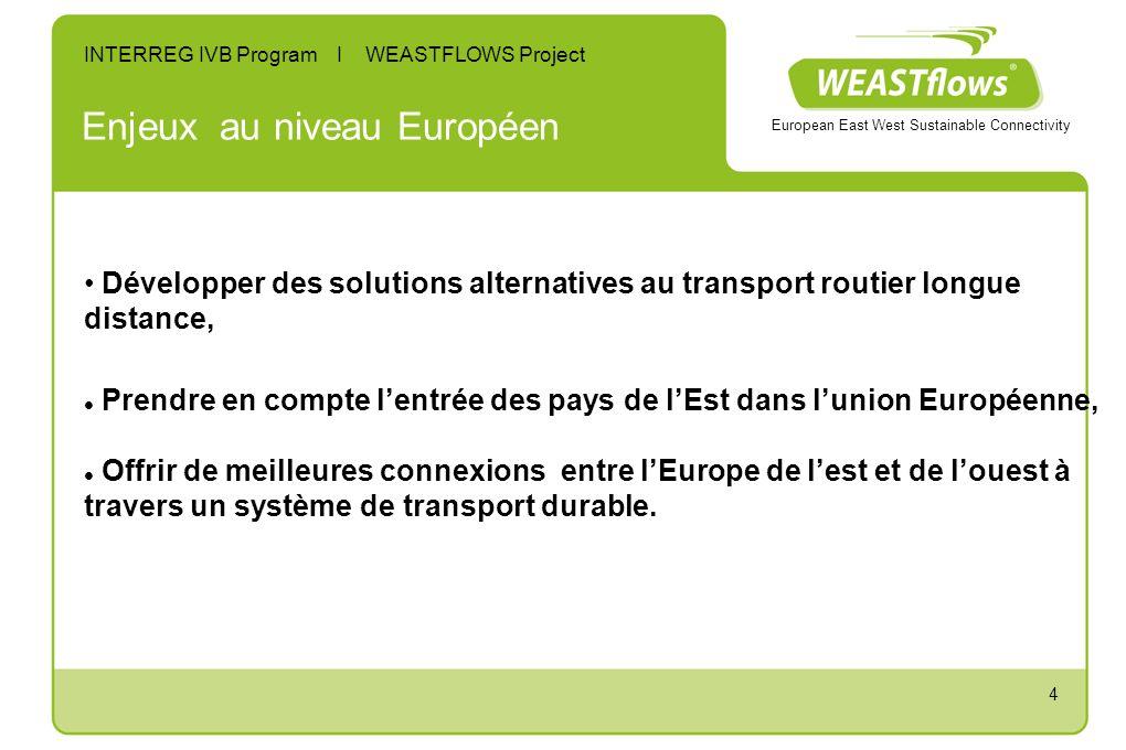4 Enjeux au niveau Européen Développer des solutions alternatives au transport routier longue distance, Prendre en compte lentrée des pays de lEst dans lunion Européenne, Offrir de meilleures connexions entre lEurope de lest et de louest à travers un système de transport durable.
