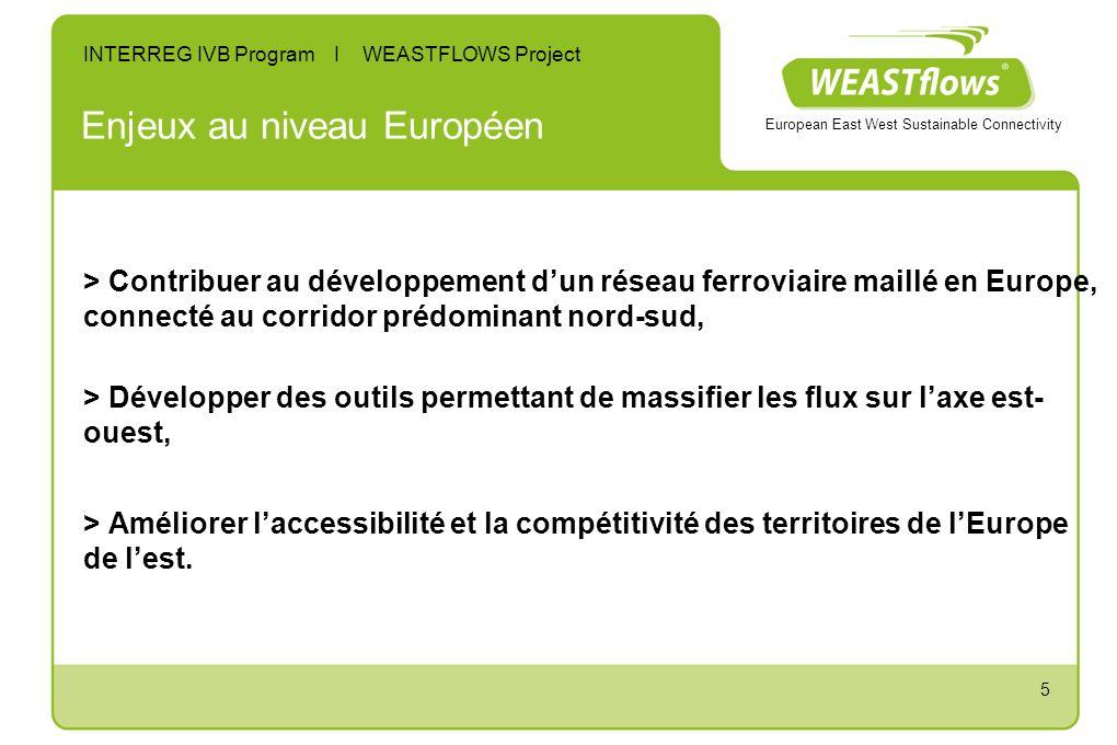 5 Enjeux au niveau Européen > Contribuer au développement dun réseau ferroviaire maillé en Europe, connecté au corridor prédominant nord-sud, > Dévelo