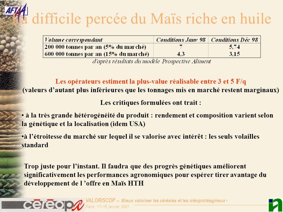 VALORISCOP – Mieux valoriser les céréales et les oléoprotéagineux Paris, 17–18 janvier 2001 La difficile percée du Maïs riche en huile Les opérateurs