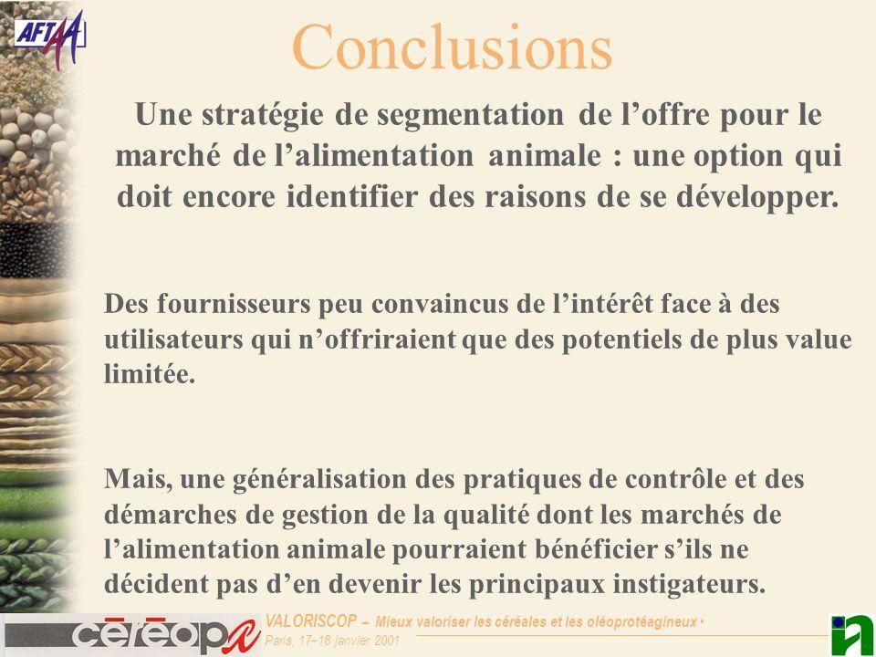 VALORISCOP – Mieux valoriser les céréales et les oléoprotéagineux Paris, 17–18 janvier 2001 Conclusions Une stratégie de segmentation de loffre pour l