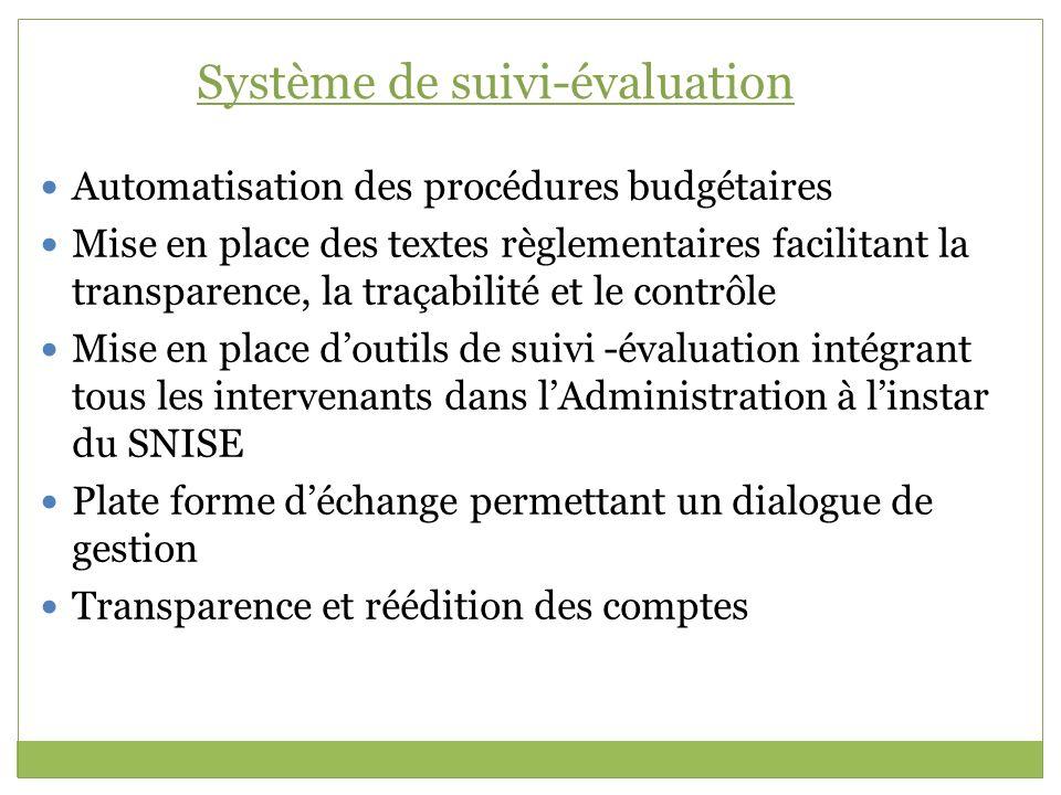 Système de suivi-évaluation Automatisation des procédures budgétaires Mise en place des textes règlementaires facilitant la transparence, la traçabili