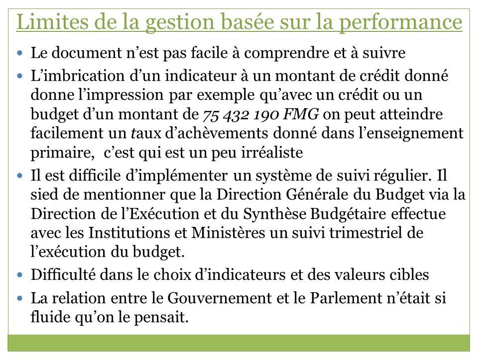 Limites de la gestion basée sur la performance Le document nest pas facile à comprendre et à suivre Limbrication dun indicateur à un montant de crédit