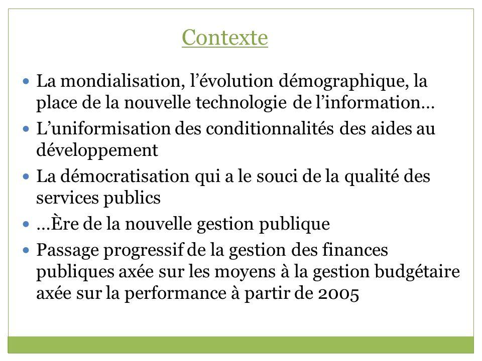 Situation avant 2005: Budget des moyens 1.Allocation budgétaire globale 2.