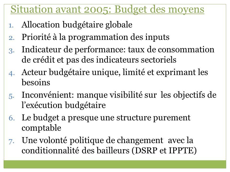 Situation avant 2005: Budget des moyens 1. Allocation budgétaire globale 2. Priorité à la programmation des inputs 3. Indicateur de performance: taux