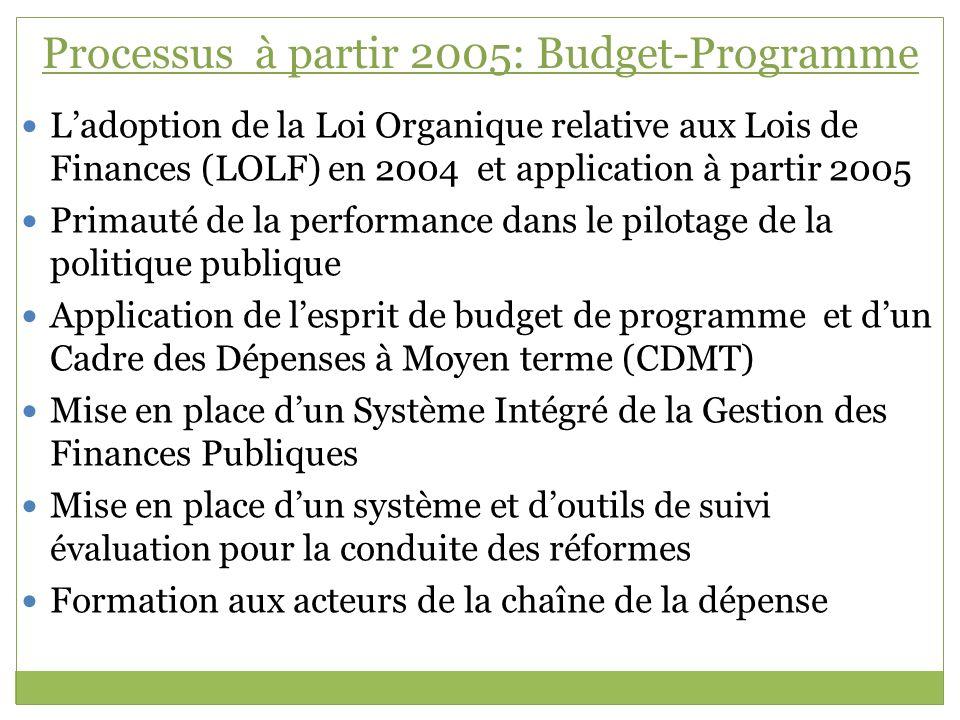 Processus à partir 2005: Budget-Programme Ladoption de la Loi Organique relative aux Lois de Finances (LOLF) en 2004 et application à partir 2005 Prim