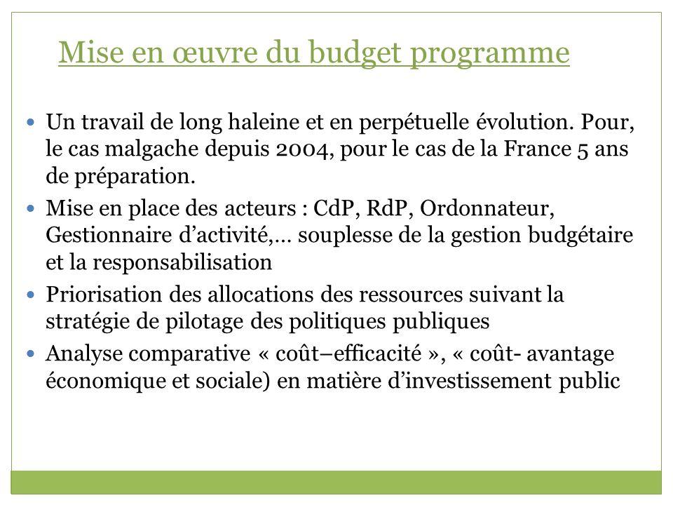 Mise en œuvre du budget programme Un travail de long haleine et en perpétuelle évolution. Pour, le cas malgache depuis 2004, pour le cas de la France