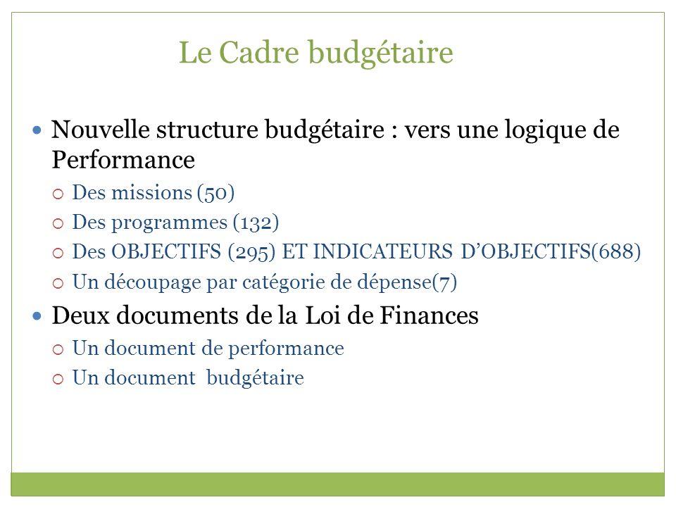 Le Cadre budgétaire Nouvelle structure budgétaire : vers une logique de Performance Des missions (50) Des programmes (132) Des OBJECTIFS (295) ET INDI