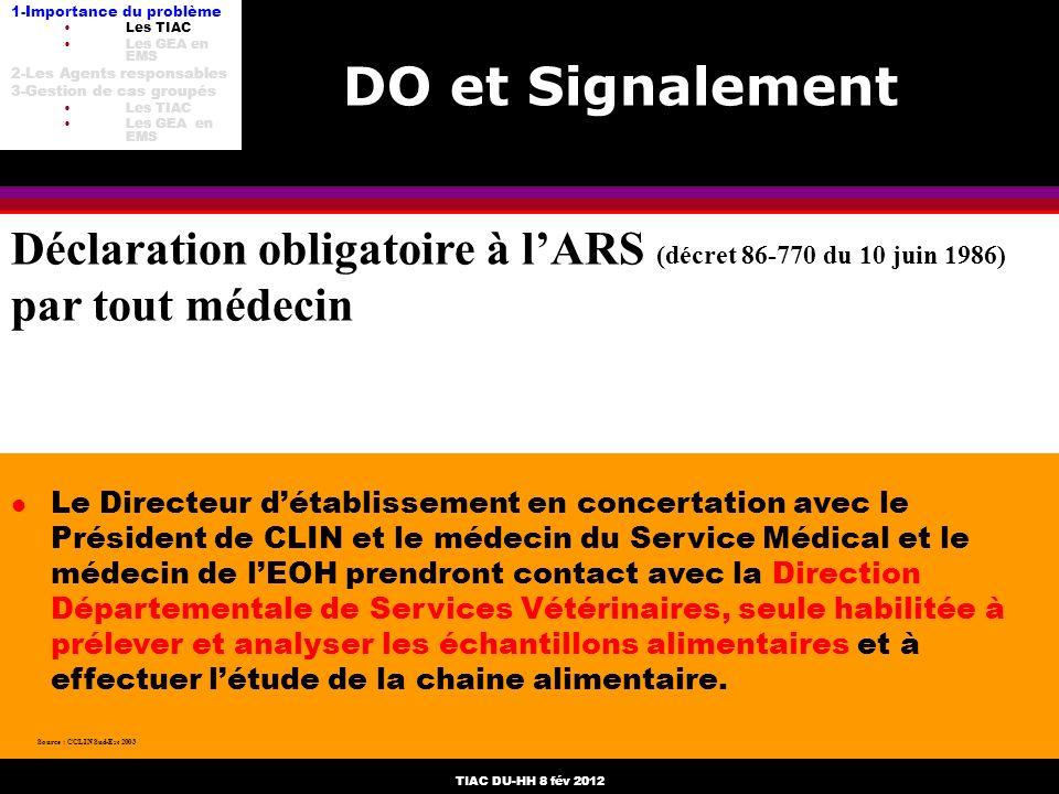 TIAC DU-HH 8 fév 2012 Source : CCLIN Sud-Est 2003 DO et Signalement 1-Importance du problème Les TIAC Les GEA en EMS 2-Les Agents responsables 3-Gesti