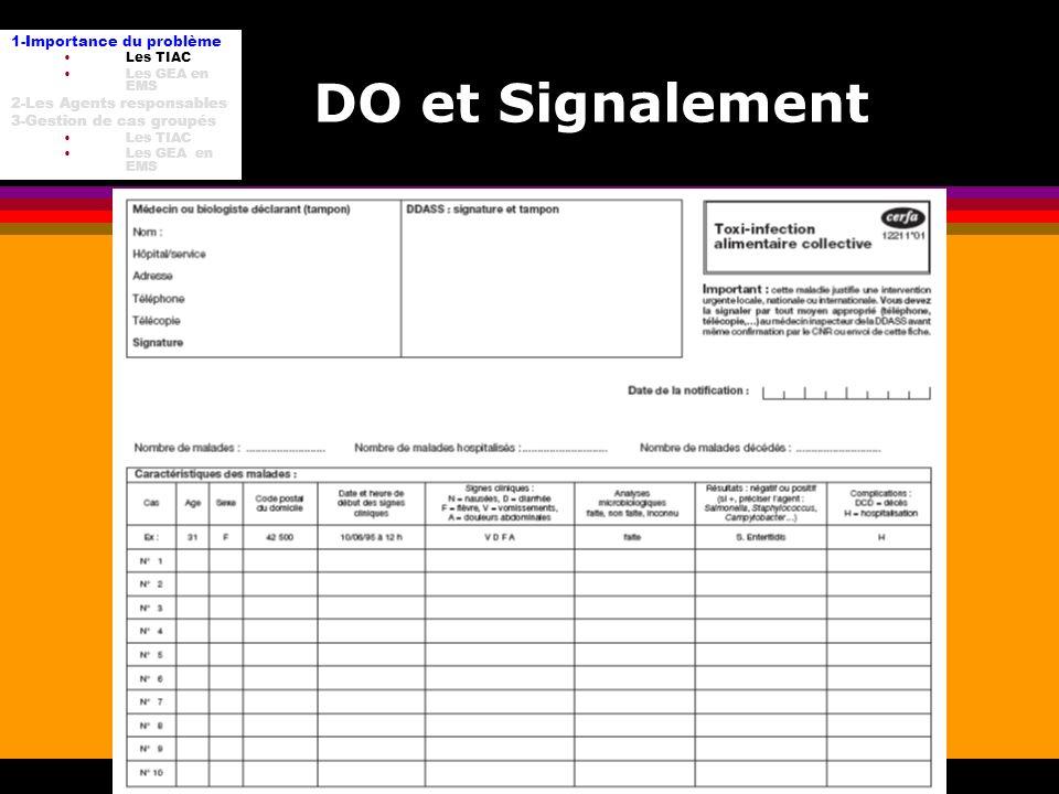 TIAC DU-HH 8 fév 2012 DO et Signalement 1-Importance du problème Les TIAC Les GEA en EMS 2-Les Agents responsables 3-Gestion de cas groupés Les TIAC L