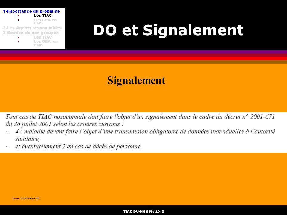 TIAC DU-HH 8 fév 2012 Signalement Source : CCLIN Sud-Est 2003 DO et Signalement 1-Importance du problème Les TIAC Les GEA en EMS 2-Les Agents responsa