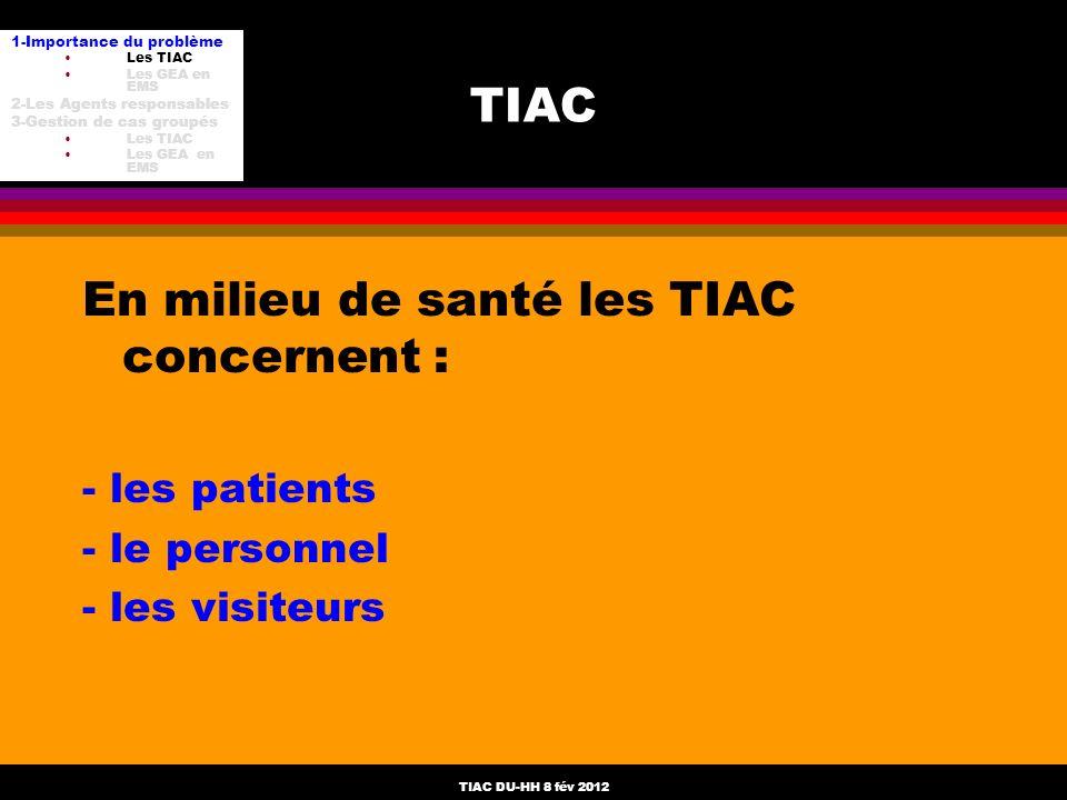 TIAC DU-HH 8 fév 2012 TIAC En milieu de santé les TIAC concernent : - les patients - le personnel - les visiteurs 1-Importance du problème Les TIAC Le